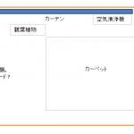 「メレンゲの気持ち」平野紫耀と岸優太が東京の一人暮らし自宅公開!お部屋の間取り図を推定してみた。平野くんちはゴージャスで岸くんちは庶民的?