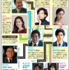 「SUITS(スーツ)」(2018年版)の登場人物キャスト一覧まとめ!