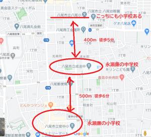 永瀬廉出身校(小学校・中学)