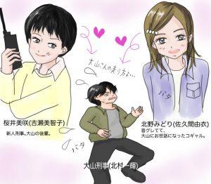 シグナル大山刑事(北村一輝)桜井美咲(吉瀬美智子)恋愛相関図