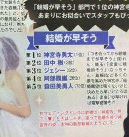 神宮寺勇太ジュニアランキング結婚が早そう